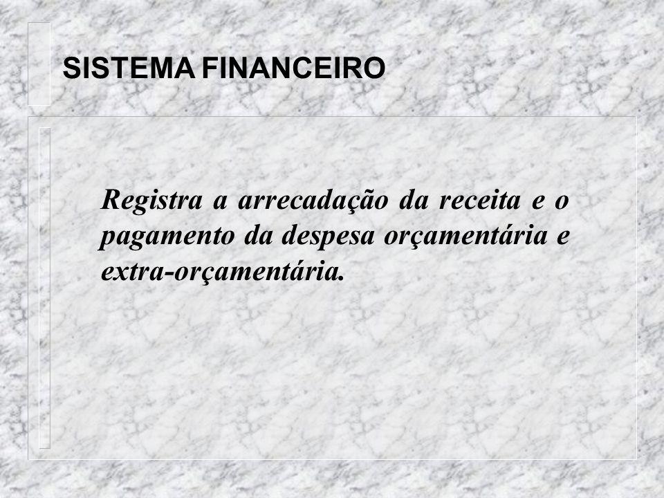 SISTEMA ORÇAMENTÁRIO n Registra a receita prevista e as autorizações legais de despesa constantes da Lei Orçamentária Anual e dos créditos adicionais.