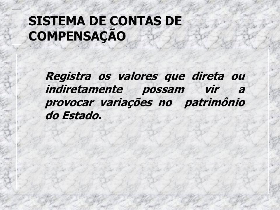 SISTEMA PATRIMONIAL Registra os bens patrimoniais do Estado, os créditos e os débitos suscetíveis de serem classificados como permanentes ou que sejam