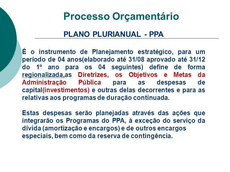 Processo Orçamentário 10 PLANO PLURIANUAL - PPA É o instrumento de Planejamento estratégico, para um período de 04 anos(elaborado até 31/08 aprovado a