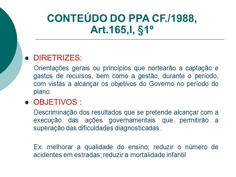 CONTEÚDO DO PPA CF./1988, Art.165,I, §1º DIRETRIZES: Orientações gerais ou princípios que nortearão a captação e gastos de recursos, bem como a gestão