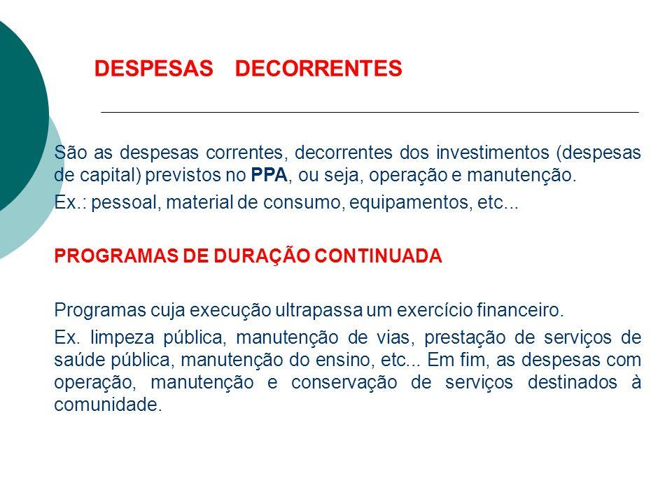 15 São as despesas correntes, decorrentes dos investimentos (despesas de capital) previstos no PPA, ou seja, operação e manutenção. Ex.: pessoal, mate