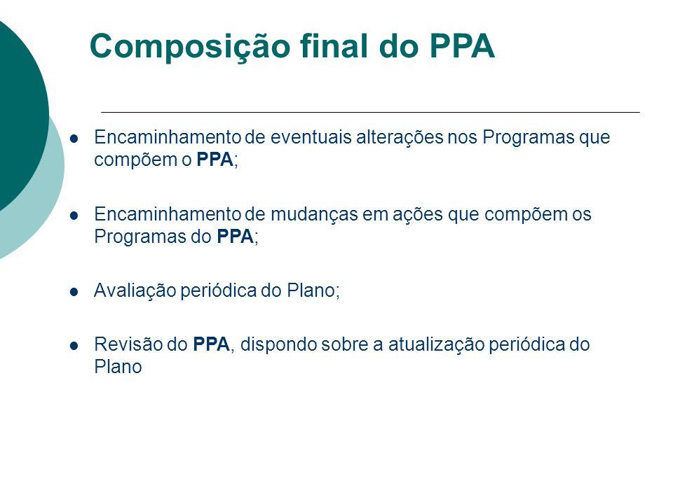 Composição final do PPA Encaminhamento de eventuais alterações nos Programas que compõem o PPA; Encaminhamento de mudanças em ações que compõem os Pro
