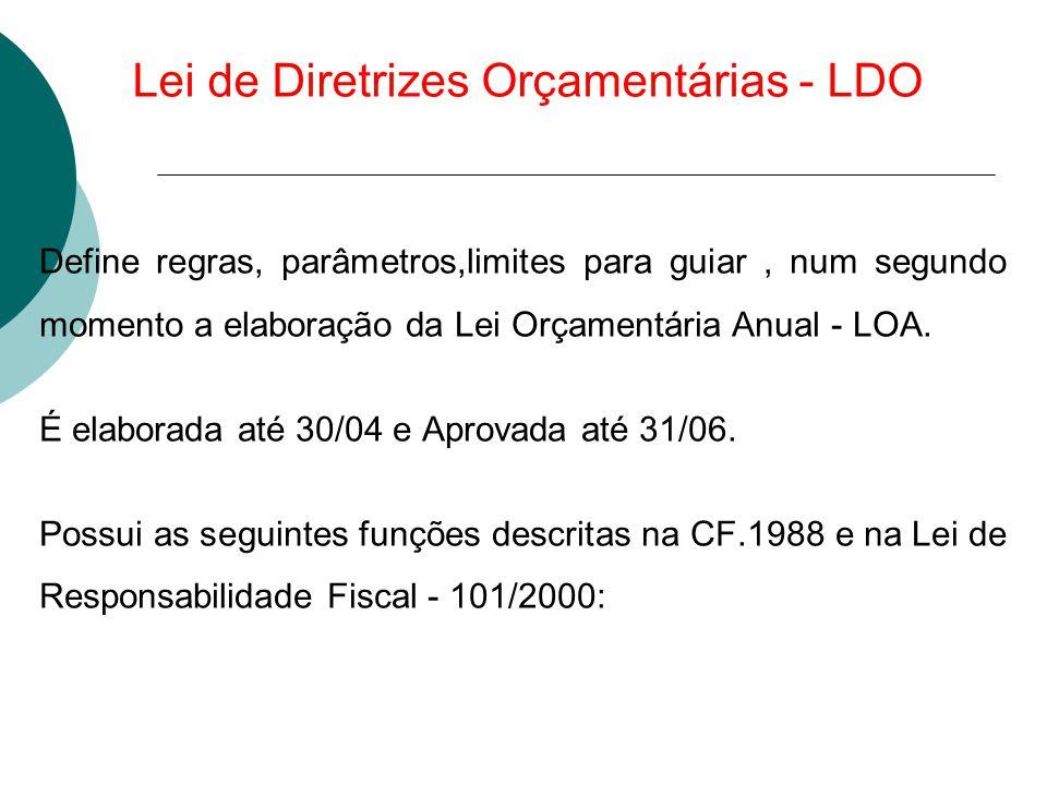 Lei de Diretrizes Orçamentárias - LDO Define regras, parâmetros,limites para guiar, num segundo momento a elaboração da Lei Orçamentária Anual - LOA.