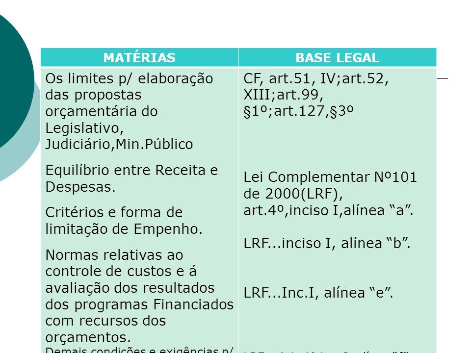MATÉRIASBASE LEGAL Os limites p/ elaboração das propostas orçamentária do Legislativo, Judiciário,Min.Público Equilíbrio entre Receita e Despesas. Cri