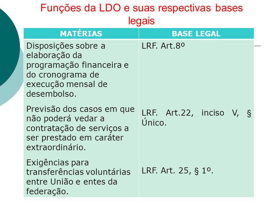 Funções da LDO e suas respectivas bases legais MATÉRIASBASE LEGAL Disposições sobre a elaboração da programação financeira e do cronograma de execução