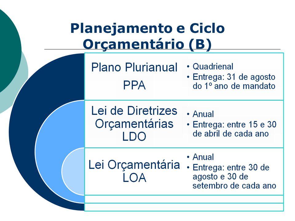 Planejamento e Ciclo Orçamentário (B)