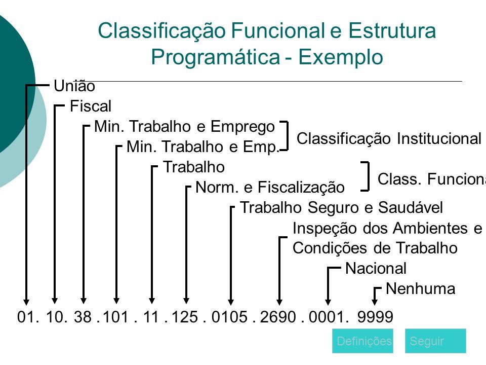 Classificação Funcional e Estrutura Programática - Exemplo 10. União Fiscal Min. Trabalho e Emprego Min. Trabalho e Emp. 38.101.11.125.0105.01.2690.00