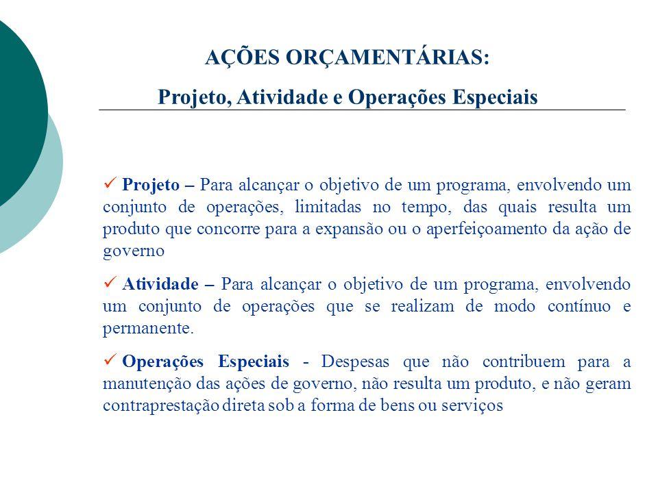 Projeto – Para alcançar o objetivo de um programa, envolvendo um conjunto de operações, limitadas no tempo, das quais resulta um produto que concorre
