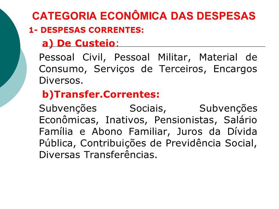 CATEGORIA ECONÔMICA DAS DESPESAS 1- DESPESAS CORRENTES: a) De Custeio: Pessoal Civil, Pessoal Militar, Material de Consumo, Serviços de Terceiros, Enc
