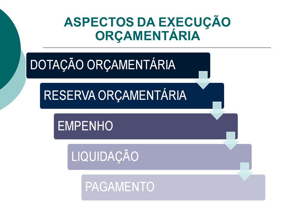36 ASPECTOS DA EXECUÇÃO ORÇAMENTÁRIA