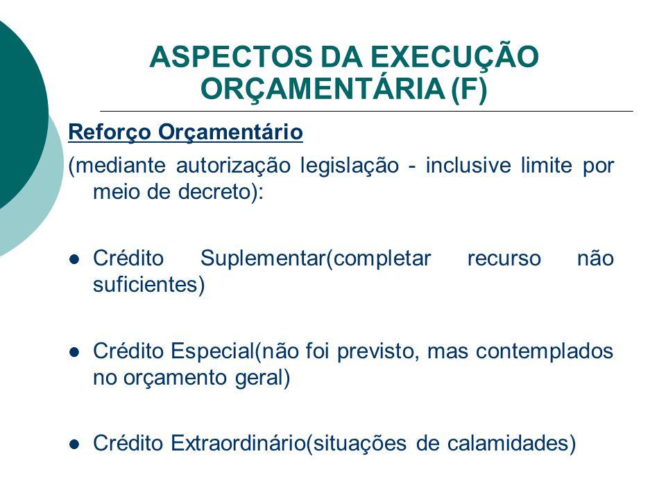ASPECTOS DA EXECUÇÃO ORÇAMENTÁRIA (F) Reforço Orçamentário (mediante autorização legislação - inclusive limite por meio de decreto): Crédito Suplement