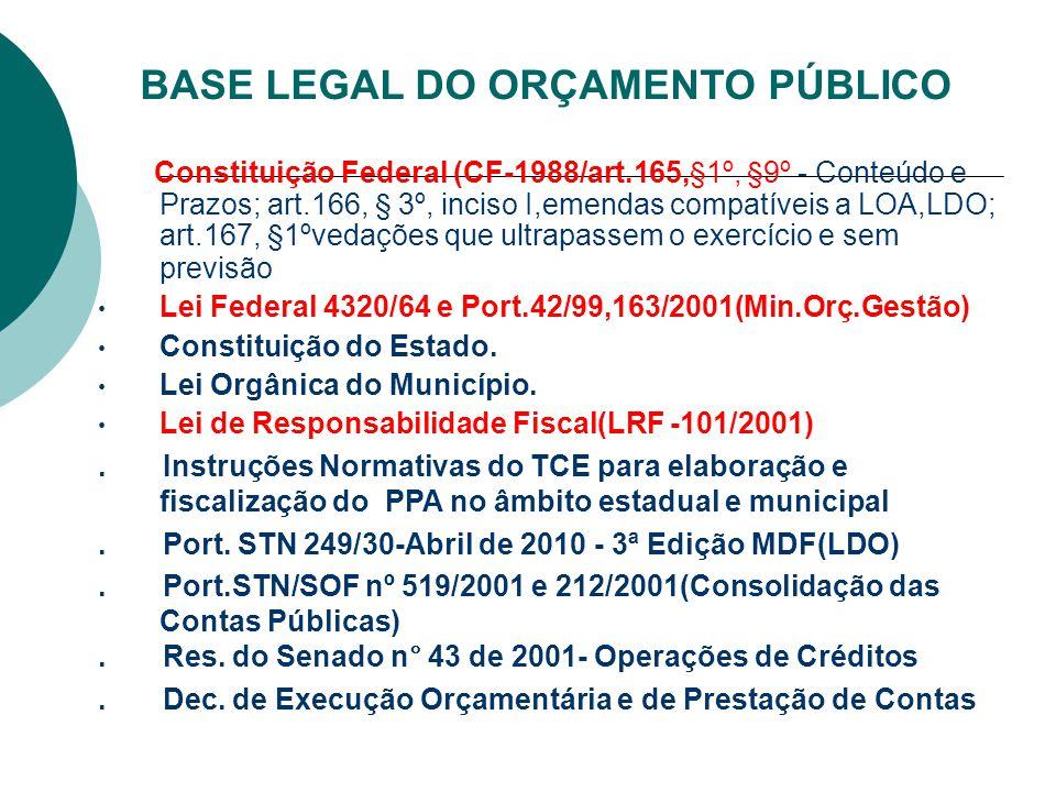 BASE LEGAL DO ORÇAMENTO PÚBLICO 4 Constituição Federal (CF-1988/art.165,§1º, §9º - Conteúdo e Prazos; art.166, § 3º, inciso I,emendas compatíveis a LO