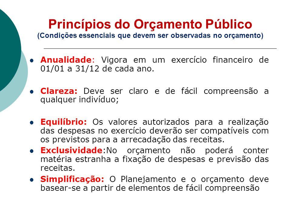 Princípios do Orçamento Público (Condições essenciais que devem ser observadas no orçamento) Anualidade: Vigora em um exercício financeiro de 01/01 a