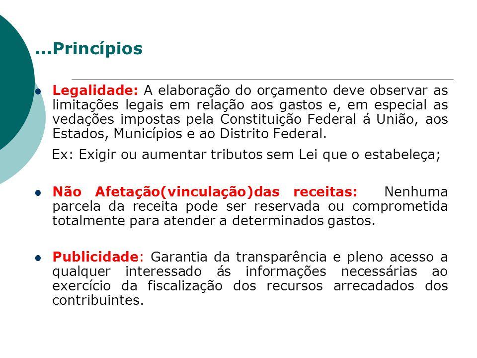 ...Princípios Legalidade: A elaboração do orçamento deve observar as limitações legais em relação aos gastos e, em especial as vedações impostas pela