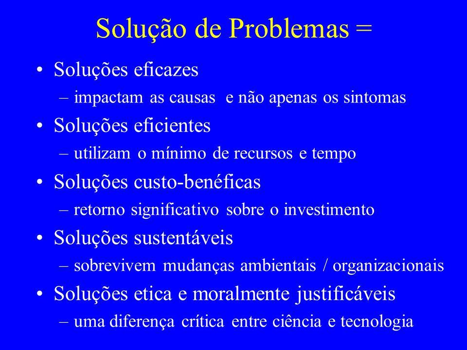 Solução de Problemas = Soluções eficazes –impactam as causas e não apenas os sintomas Soluções eficientes –utilizam o mínimo de recursos e tempo Soluç