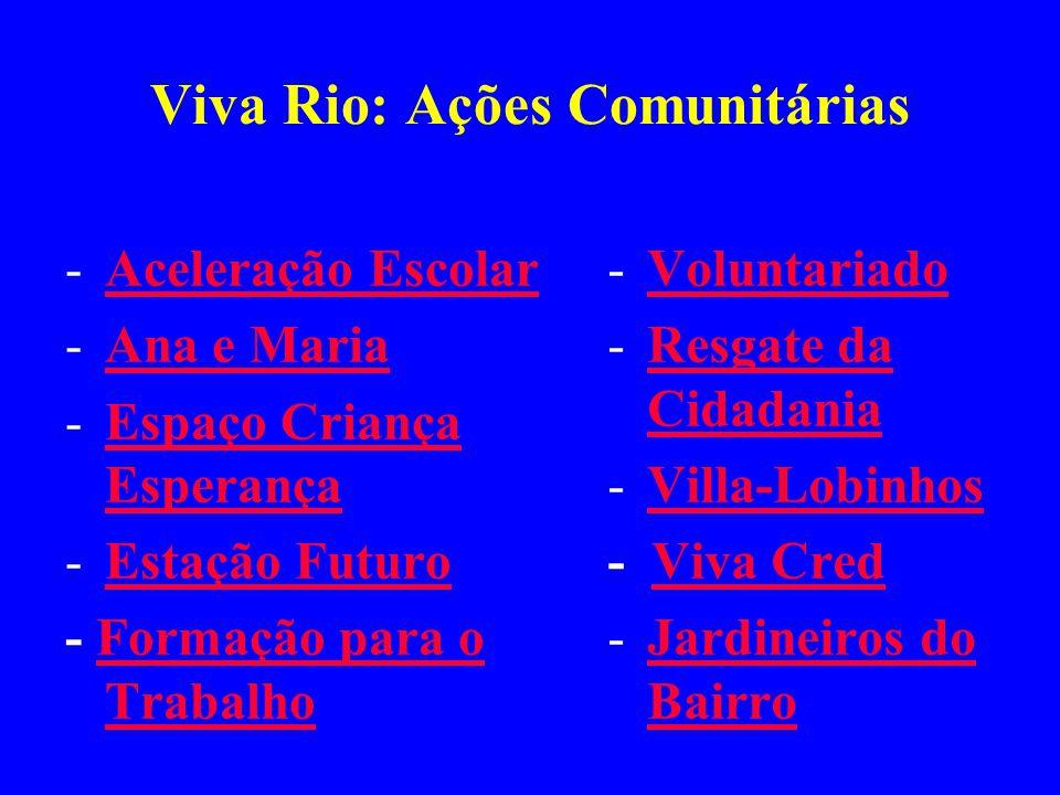 Viva Rio: Ações Comunitárias -Aceleração EscolarAceleração Escolar -Ana e MariaAna e Maria -Espaço Criança EsperançaEspaço Criança Esperança -Estação FuturoEstação Futuro - Formação para o TrabalhoFormação para o Trabalho -VoluntariadoVoluntariado -Resgate da CidadaniaResgate da Cidadania -Villa-LobinhosVilla-Lobinhos - Viva CredViva Cred -Jardineiros do BairroJardineiros do Bairro