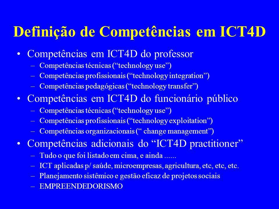 Definição de Competências em ICT4D Competências em ICT4D do professor –Competências técnicas ( technology use ) –Competências profissionais ( technology integration ) –Competências pedagógicas ( technology transfer ) Competências em ICT4D do funcionário público –Competências técnicas ( technology use ) –Competências profissionais ( technology exploitation ) –Competências organizacionais ( change management ) Competências adicionais do ICT4D practitioner –Tudo o que foi listado em cima, e ainda......