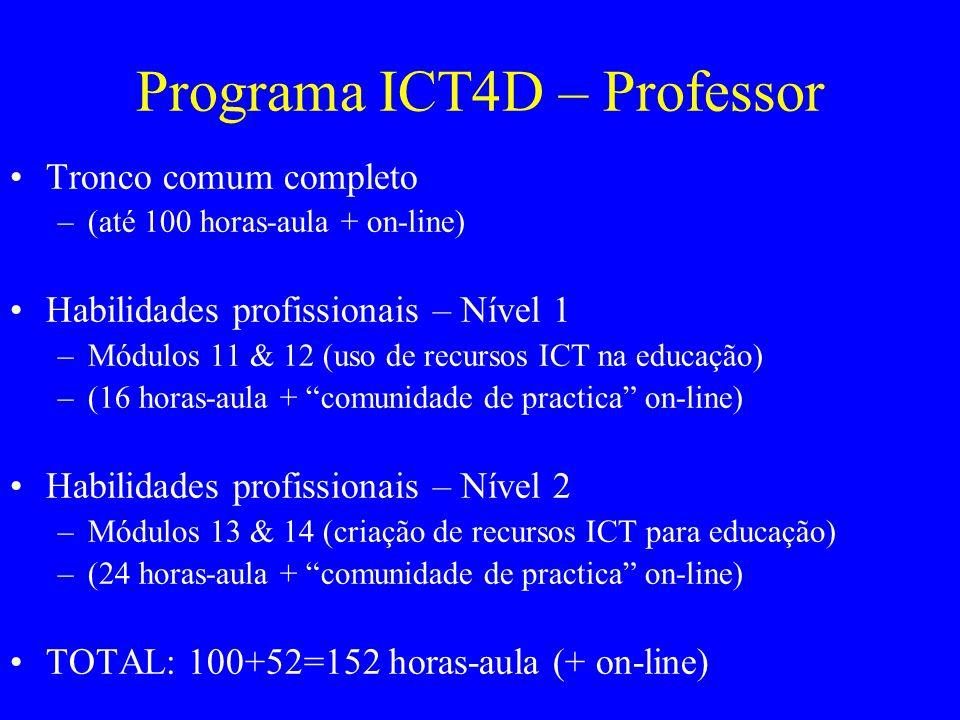 Programa ICT4D – Professor Tronco comum completo –(até 100 horas-aula + on-line) Habilidades profissionais – Nível 1 –Módulos 11 & 12 (uso de recursos