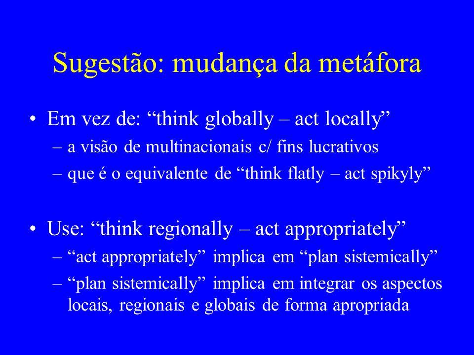 """Sugestão: mudança da metáfora Em vez de: """"think globally – act locally"""" –a visão de multinacionais c/ fins lucrativos –que é o equivalente de """"think f"""