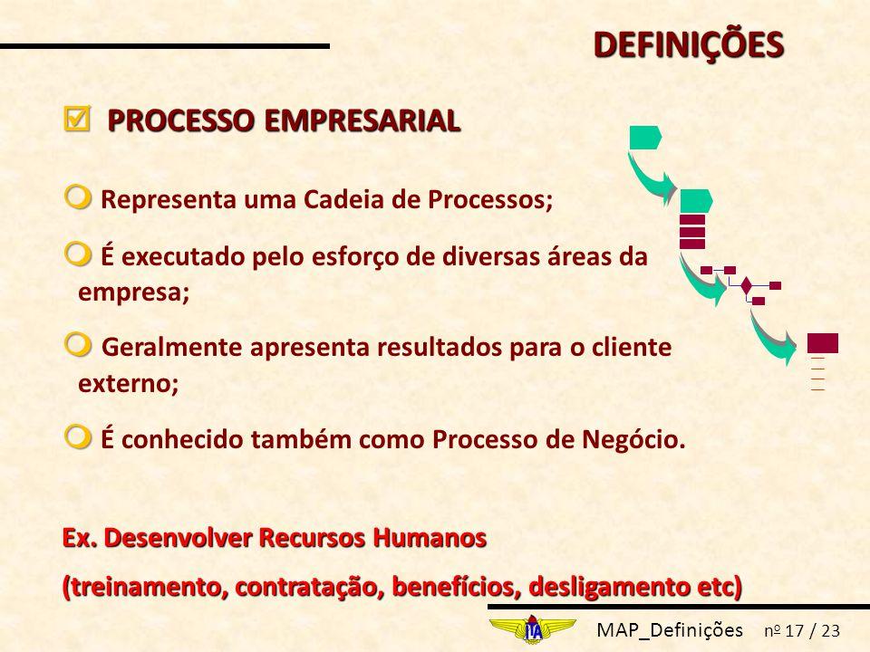 MAP_Definições n o 17 / 23  PROCESSO EMPRESARIAL   Representa uma Cadeia de Processos;   É executado pelo esforço de diversas áreas da empresa;   Geralmente apresenta resultados para o cliente externo;   É conhecido também como Processo de Negócio.