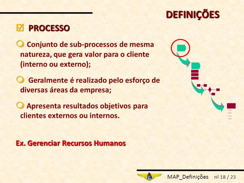 MAP_Definições n o 18 / 23  PROCESSO   Conjunto de sub-processos de mesma natureza, que gera valor para o cliente (interno ou externo);   Geralme
