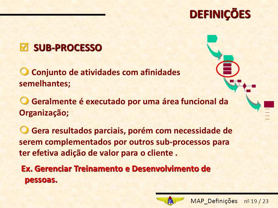 MAP_Definições n o 19 / 23  SUB-PROCESSO   Conjunto de atividades com afinidades semelhantes;   Geralmente é executado por uma área funcional da Organização;   Gera resultados parciais, porém com necessidade de serem complementados por outros sub-processos para ter efetiva adição de valor para o cliente.