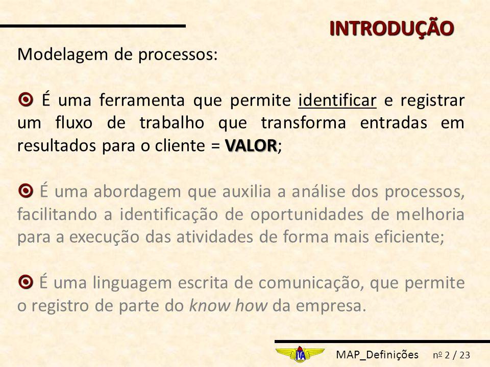 MAP_Definições n o 2 / 23 Modelagem de processos:  VALOR  É uma ferramenta que permite identificar e registrar um fluxo de trabalho que transforma e