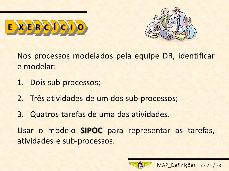 MAP_Definições n o 22 / 23 Nos processos modelados pela equipe DR, identificar e modelar: 1.Dois sub-processos; 2.Três atividades de um dos sub-proces