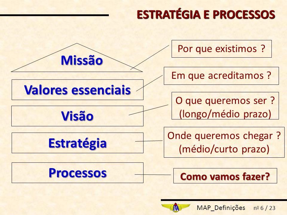 MAP_Definições n o 6 / 23 Missão Valores essenciais Visão Estratégia Por que existimos ? Em que acreditamos ? O que queremos ser ? (longo/médio prazo)