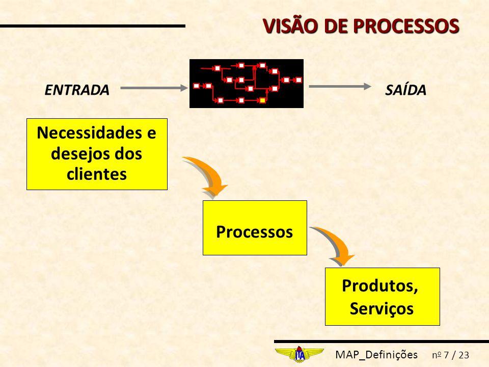 MAP_Definições n o 18 / 23  PROCESSO   Conjunto de sub-processos de mesma natureza, que gera valor para o cliente (interno ou externo);   Geralmente é realizado pelo esforço de diversas áreas da empresa;   Apresenta resultados objetivos para clientes externos ou internos.