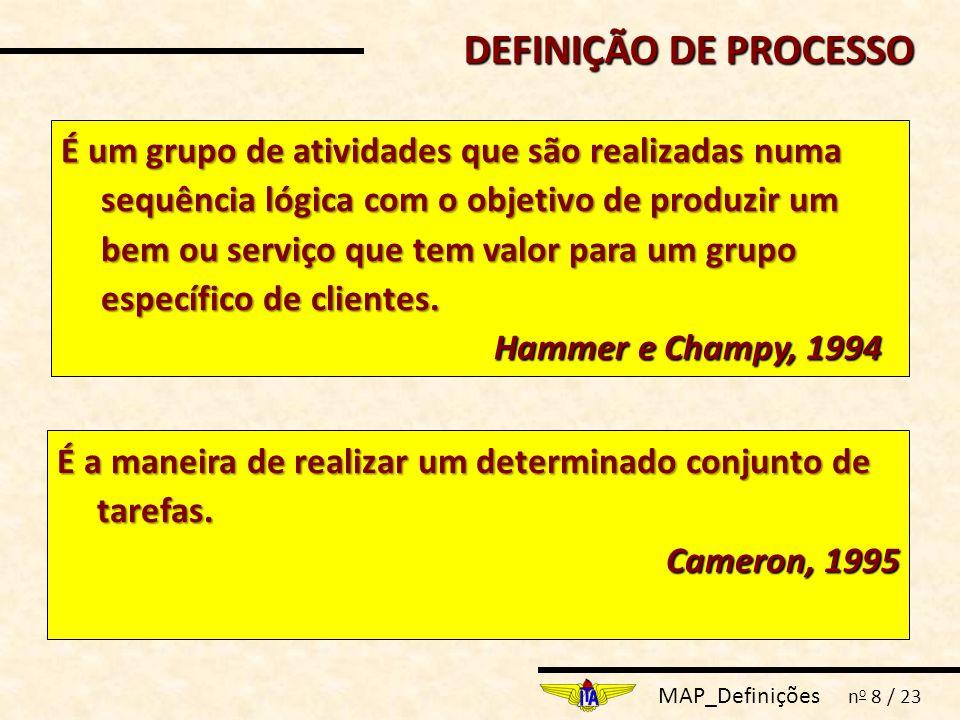 MAP_Definições n o 8 / 23 É um grupo de atividades que são realizadas numa sequência lógica com o objetivo de produzir um bem ou serviço que tem valor