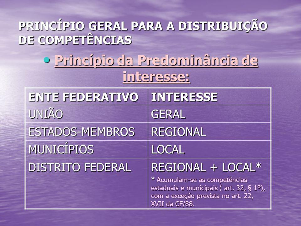 PRINCÍPIO GERAL PARA A DISTRIBUIÇÃO DE COMPETÊNCIAS Princípio da Predominância de interesse: Princípio da Predominância de interesse: ENTE FEDERATIVO INTERESSE UNIÃOGERAL ESTADOS-MEMBROSREGIONAL MUNICÍPIOSLOCAL DISTRITO FEDERAL REGIONAL + LOCAL* * Acumulam-se as competências estaduais e municipais ( art.