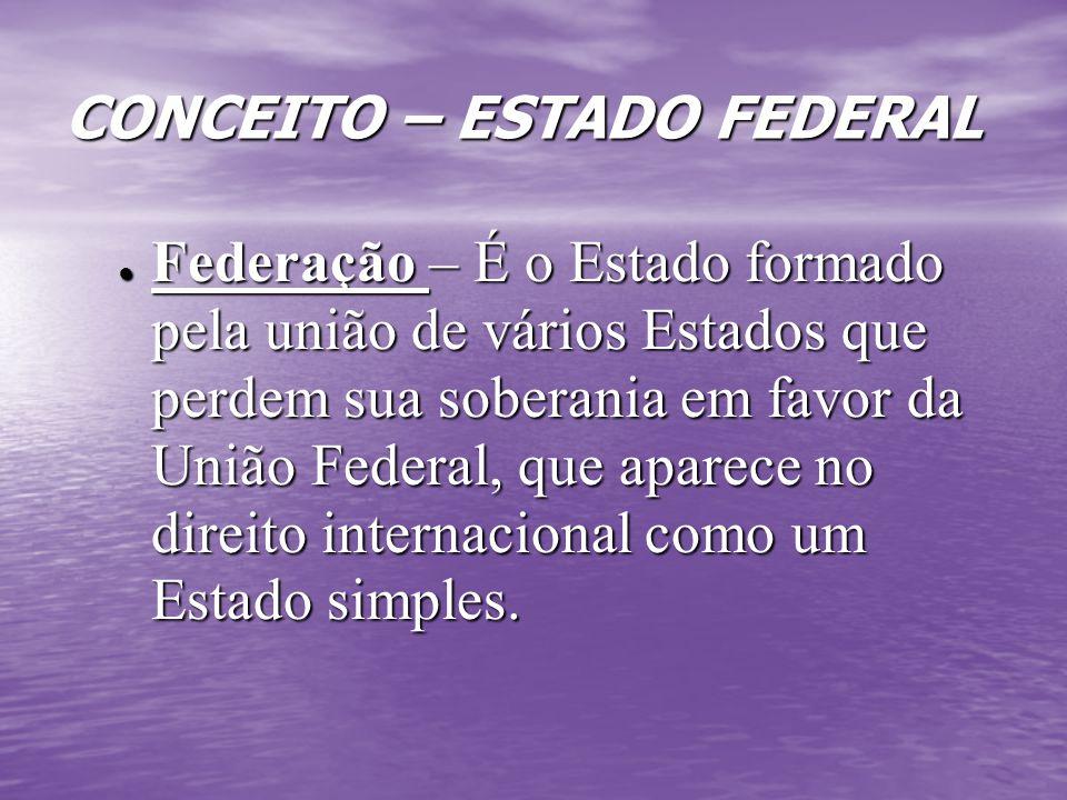 CONCEITO – ESTADO FEDERAL ● Federação – É o Estado formado pela união de vários Estados que perdem sua soberania em favor da União Federal, que aparece no direito internacional como um Estado simples.