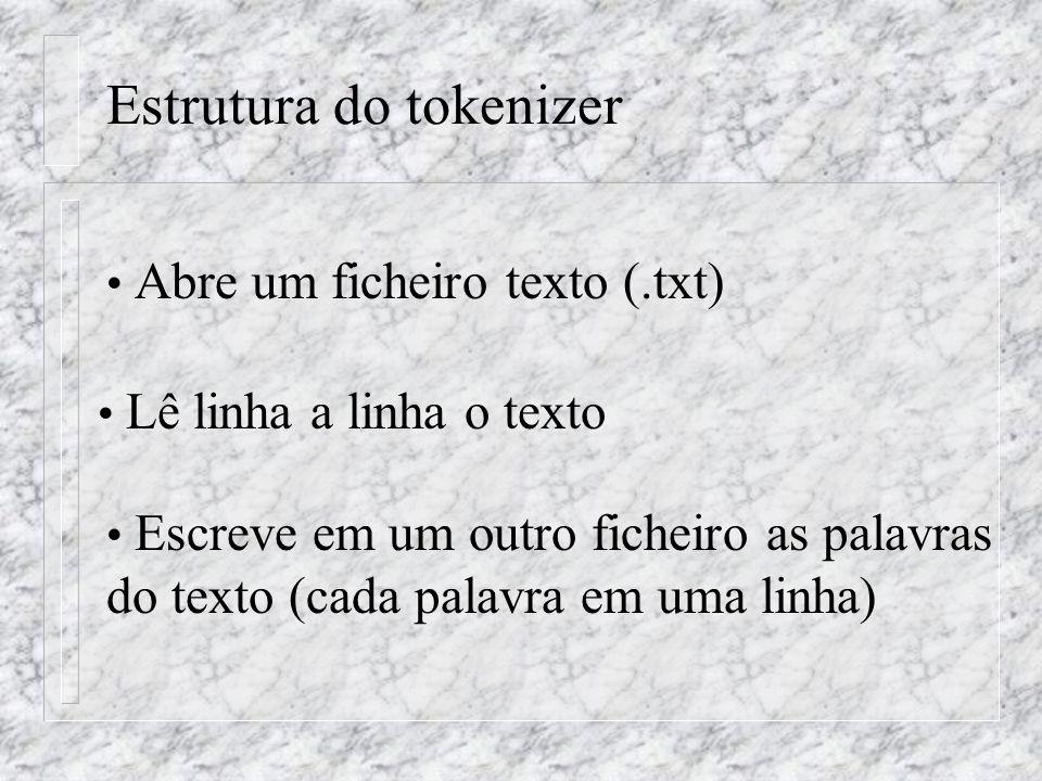 Estrutura do tokenizer Abre um ficheiro texto (.txt) Lê linha a linha o texto Escreve em um outro ficheiro as palavras do texto (cada palavra em uma linha)