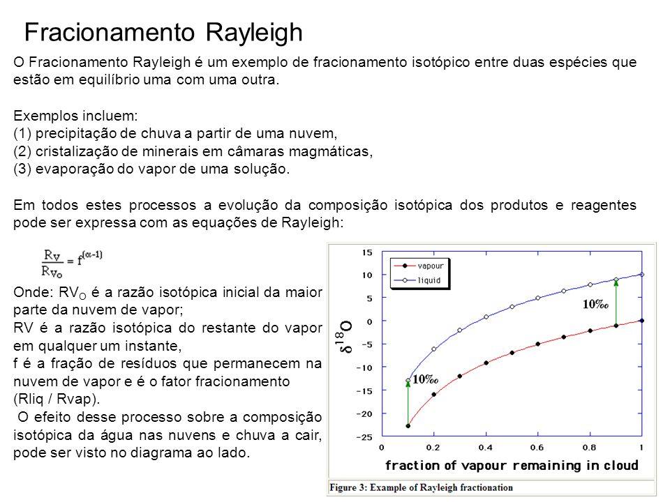 Fracionamento Rayleigh O Fracionamento Rayleigh é um exemplo de fracionamento isotópico entre duas espécies que estão em equilíbrio uma com uma outra.