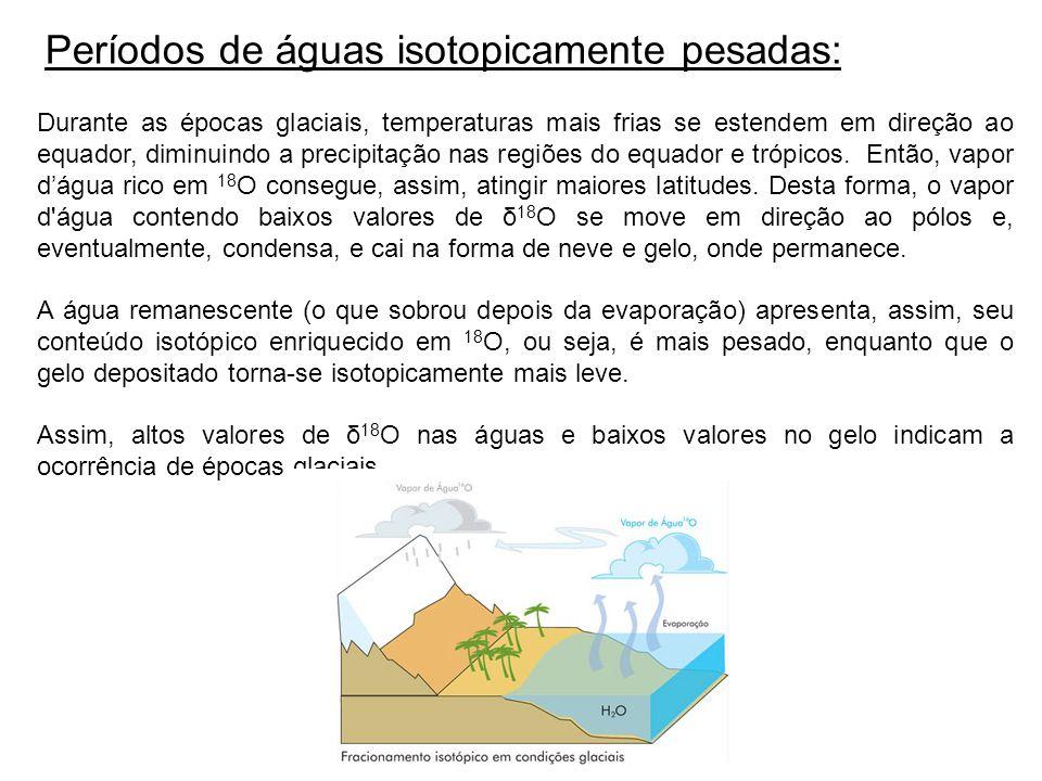 Períodos de águas isotopicamente pesadas: Durante as épocas glaciais, temperaturas mais frias se estendem em direção ao equador, diminuindo a precipitação nas regiões do equador e trópicos.