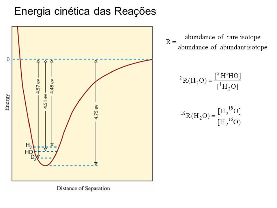 Energia cinética das Reações