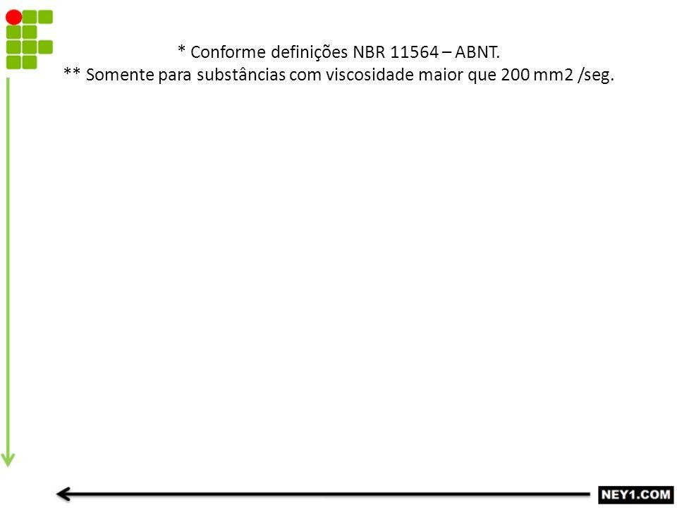 * Conforme definições NBR 11564 – ABNT. ** Somente para substâncias com viscosidade maior que 200 mm2 /seg.