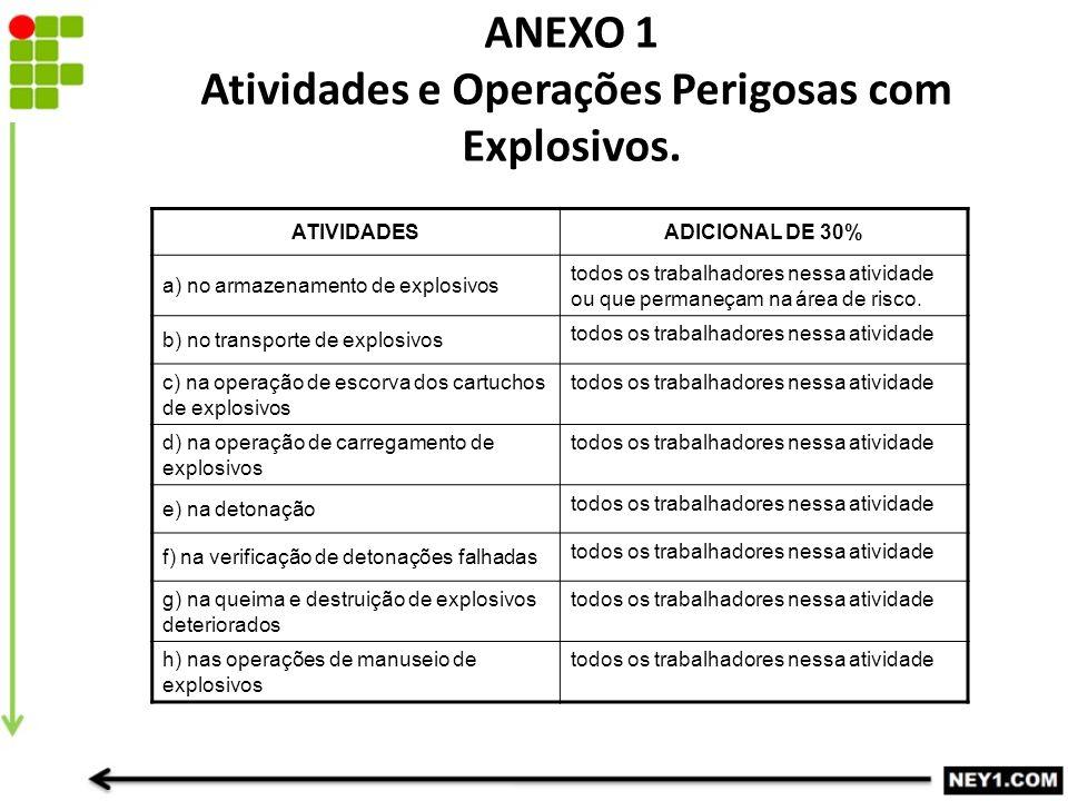 ATIVIDADESADICIONAL DE 30% a) no armazenamento de explosivos todos os trabalhadores nessa atividade ou que permaneçam na área de risco. b) no transpor