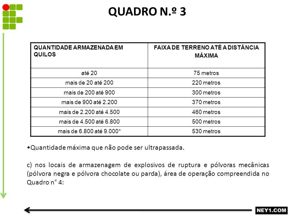 QUADRO N.º 3 QUANTIDADE ARMAZENADA EM QUILOS FAIXA DE TERRENO ATÉ A DISTÂNCIA MÁXIMA até 2075 metros mais de 20 até 200220 metros mais de 200 até 9003