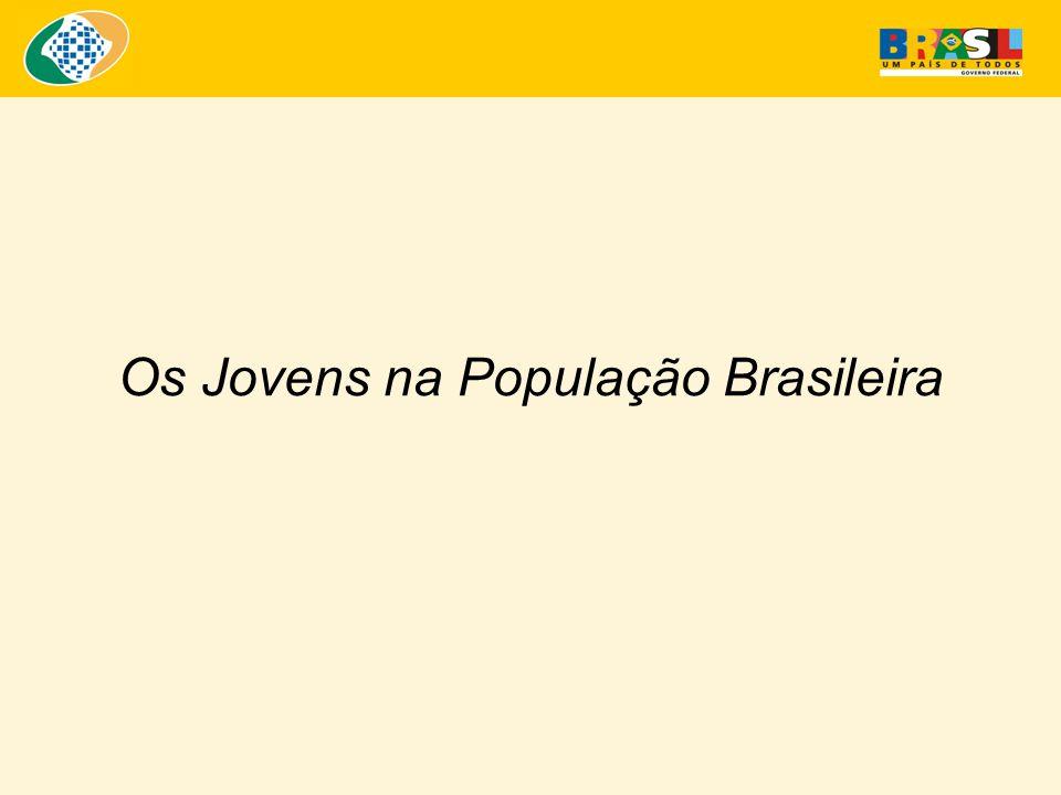 Os Jovens na População Brasileira