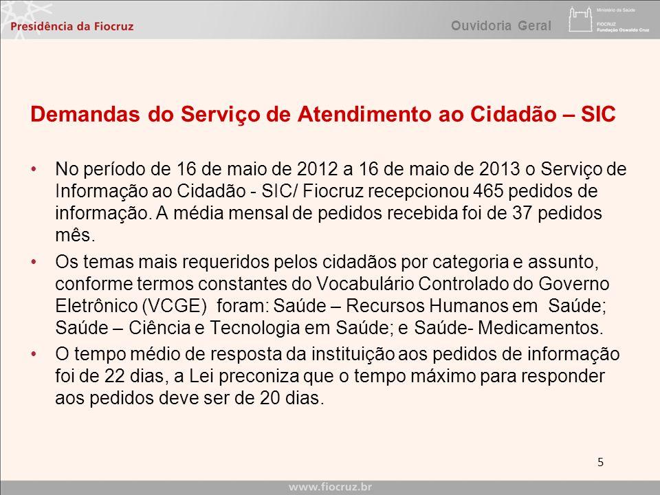 Ouvidoria Geral Demandas do Serviço de Atendimento ao Cidadão – SIC No período de 16 de maio de 2012 a 16 de maio de 2013 o Serviço de Informação ao Cidadão - SIC/ Fiocruz recepcionou 465 pedidos de informação.