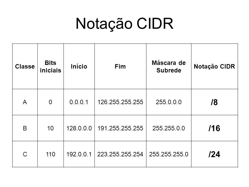 Classe Bits iniciais InícioFim Máscara de Subrede Notação CIDR A00.0.0.1126.255.255.255255.0.0.0 /8 B10128.0.0.0191.255.255.255255.255.0.0 /16 C110192.0.0.1223.255.255.254255.255.255.0 /24 Notação CIDR