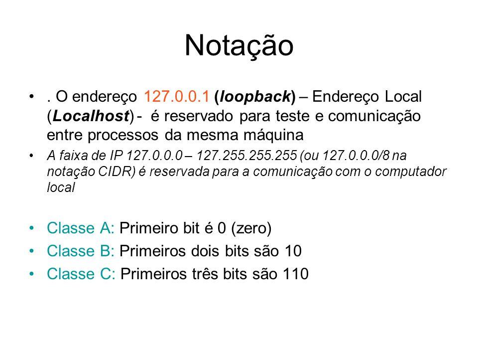 CIDR Bloco de Endereços DescriçãoReferência 0.0.0.0/8Rede corrente (só funciona como endereço de origem) RFC 1700 10.0.0.0/8Rede Privada RFC 1918 14.0.0.0/8Rede Pública RFC 1700 39.0.0.0/8Reservado RFC 1797 127.0.0.0/8Localhost RFC 3330 128.0.0.0/16Reservado (IANA) RFC 3330 169.254.0.0/16Zeroconf RFC 3927 172.16.0.0/12Rede Privada RFC 1918 191.255.0.0/16Reservado (IANA) RFC 3330 192.0.0.0/24 192.0.2.0/24Documentação RFC 3330 192.88.99.0/24IPv6IPv6 para IPv4 RFC 3068 192.168.0.0/16Rede Privada RFC 1918 198.18.0.0/15Teste de benchmark de redes RFC 2544 223.255.255.0/24Reservado RFC 3330 224.0.0.0/4MulticastsMulticasts (antiga rede Classe D) RFC 3171 240.0.0.0/4Reservado (antiga rede Classe E) RFC 1700 255.255.255.255Broadcast