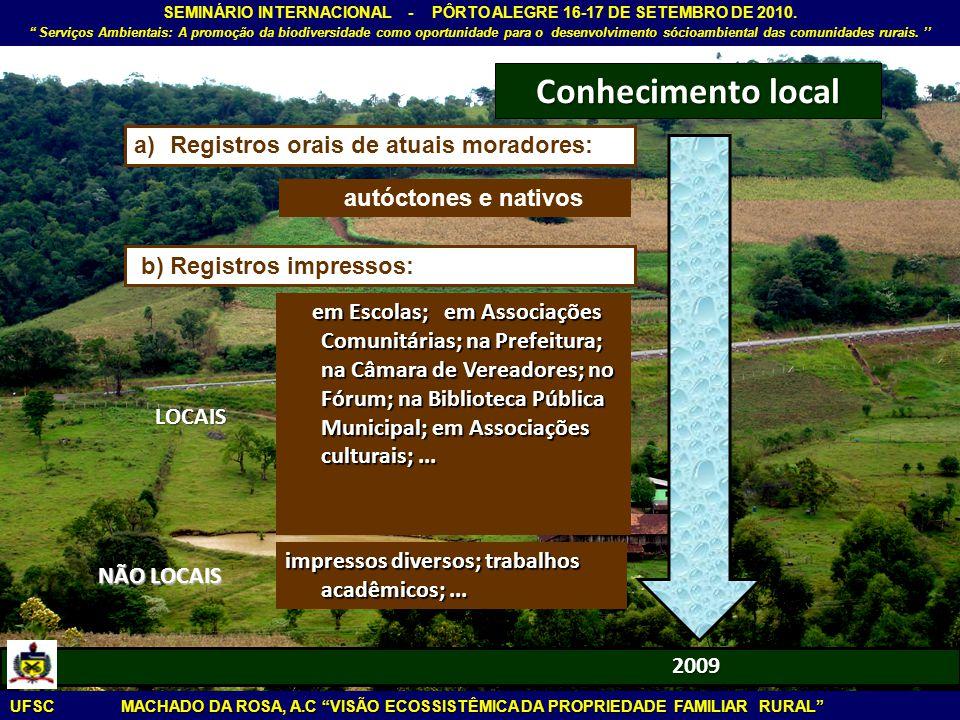 b) Registros impressos: 2009 a)Registros orais de atuais moradores: c) Análise da Paisagem: do ambiente; da propriedade; do sistema de produção; dos organismos.