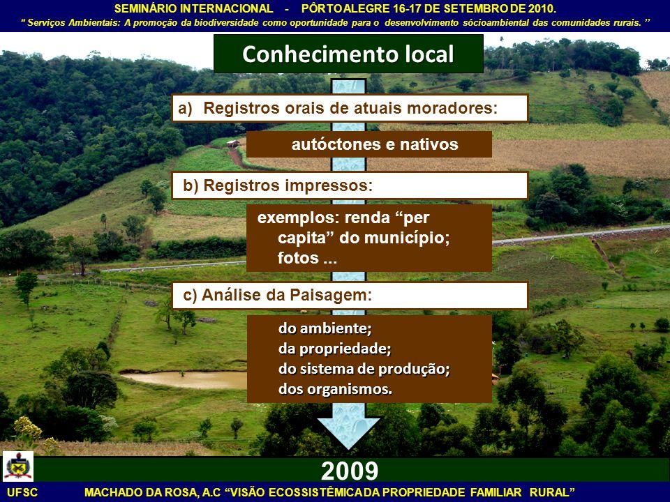 b) Registros impressos: 2009 a)Registros orais de atuais moradores: c) Análise da Paisagem: do ambiente; da propriedade; do sistema de produção; dos o