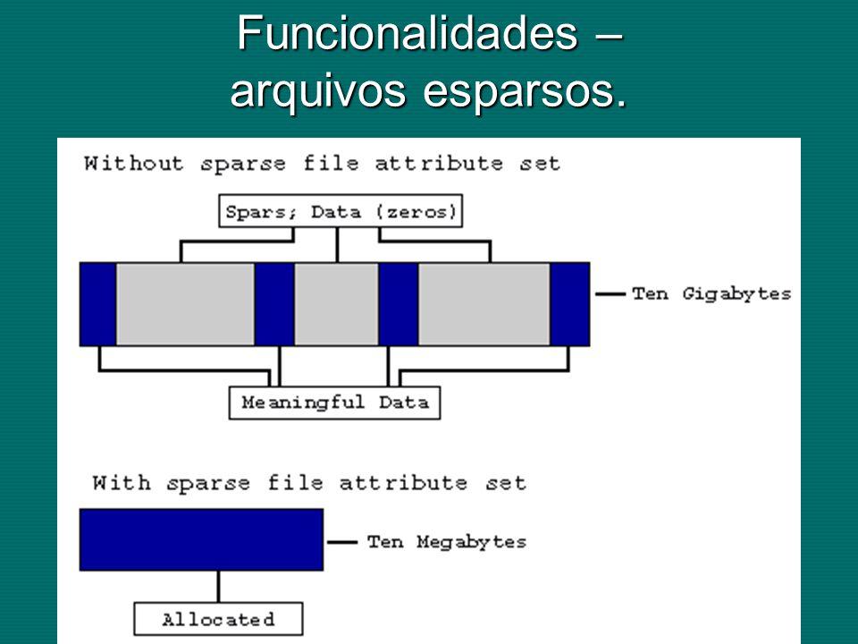 Funcionalidades – arquivos esparsos.