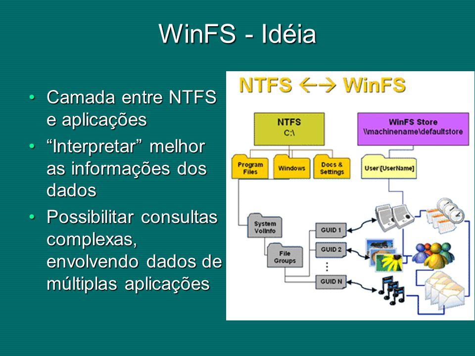 WinFS - Idéia Camada entre NTFS e aplicaçõesCamada entre NTFS e aplicações Interpretar melhor as informações dos dados Interpretar melhor as informações dos dados Possibilitar consultas complexas, envolvendo dados de múltiplas aplicaçõesPossibilitar consultas complexas, envolvendo dados de múltiplas aplicações