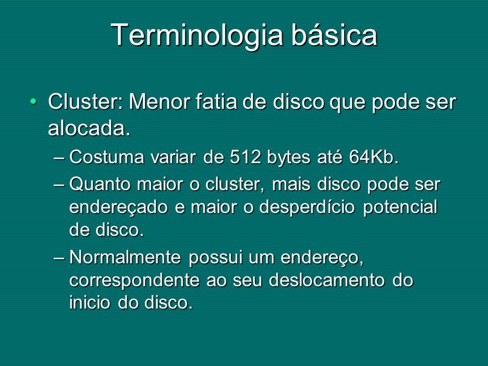 Terminologia básica Cluster: Menor fatia de disco que pode ser alocada.Cluster: Menor fatia de disco que pode ser alocada.