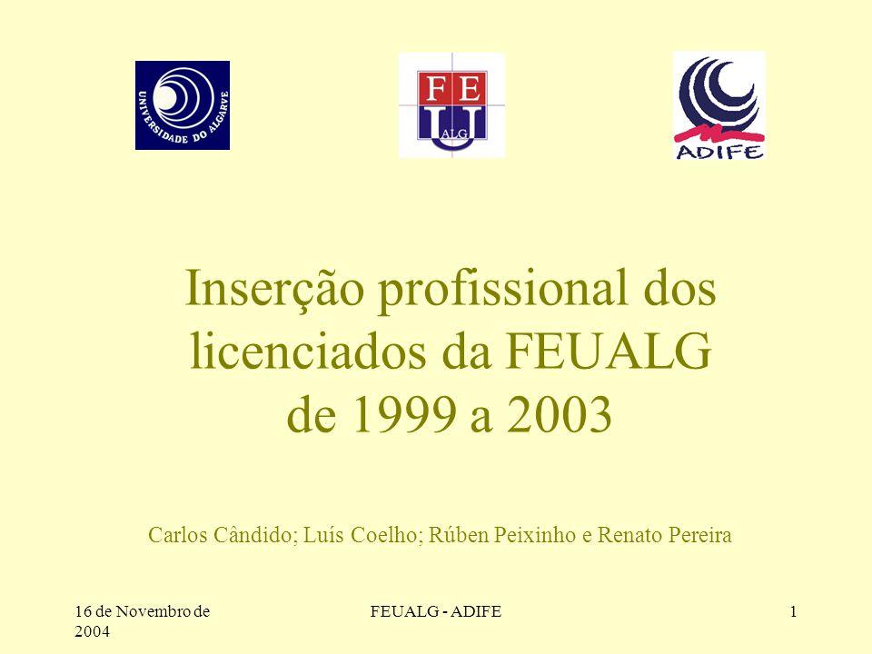 16 de Novembro de 2004 FEUALG - ADIFE1 Inserção profissional dos licenciados da FEUALG de 1999 a 2003 Carlos Cândido; Luís Coelho; Rúben Peixinho e Renato Pereira